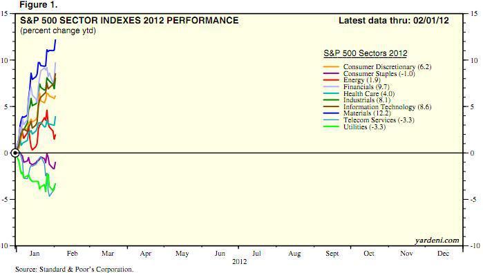 S&P500 YTD.jpg