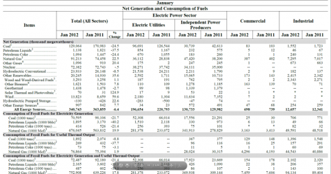 Capture2113 624x330 Rail Traffic and The Coal Effect
