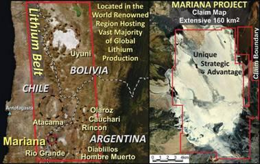 Mariana Project