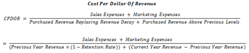 Cost Per Dollar Of Revenue