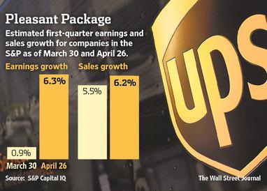 6-1q-earnings-growth