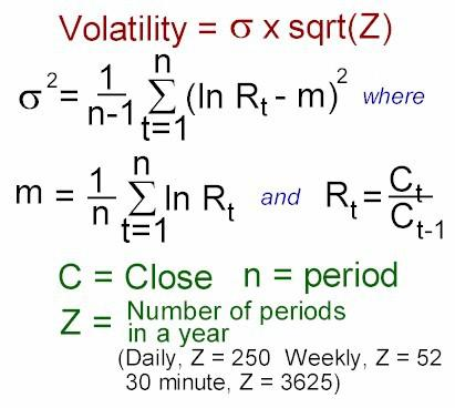 Why Volatility Matters