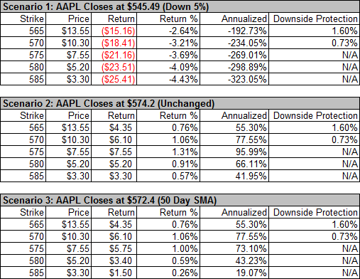 Lowtrades With Penny Stocks
