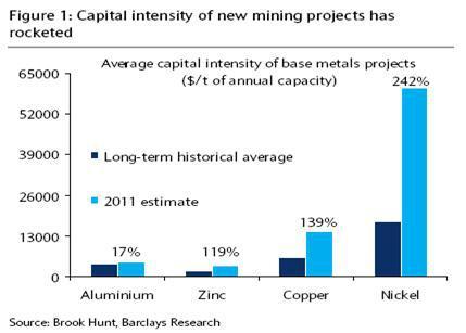 Mining Sector 1