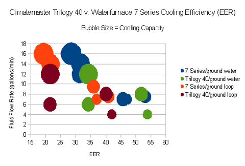 T40 v 7S Cooling.png