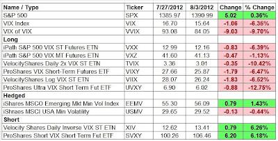 volatility index vix