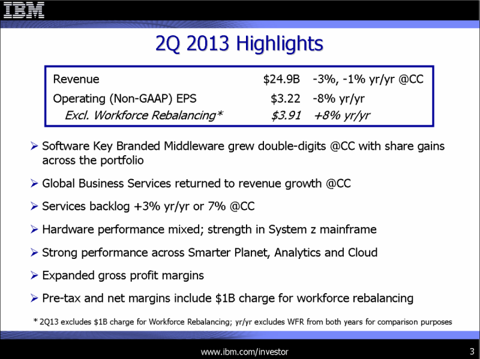 Q2 Overview