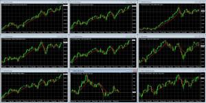 DAILY TOP GLOBAL MARKET MOVERS SUMMARY WEEK ENDING OCTOBER 25, 2013