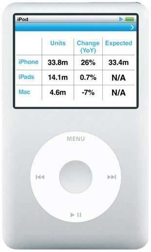 Apple-Earnings-02
