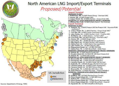 LNG export terminals