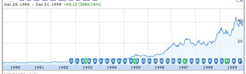 Intel growth