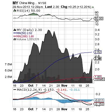 https://staticseekingalpha.a.ssl.fastly.net/uploads/2013/11/29/saupload_my_chart.png