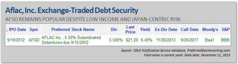 Aflac, Inc. Exchange-Traded Debt Security