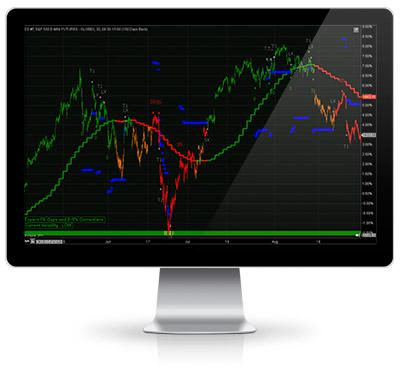 Automatic Algo Trading System Screen Shot