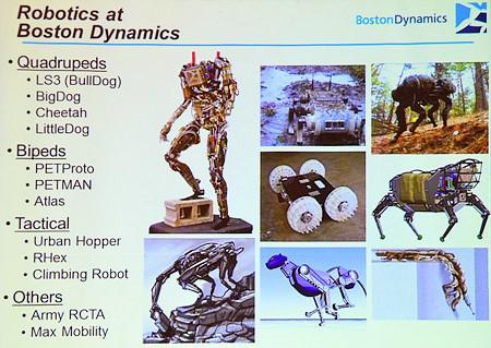 Boston Dynamics Robotics Devices
