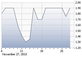https://staticseekingalpha.a.ssl.fastly.net/uploads/2013/12/2/saupload_vnrx_chart.jpg