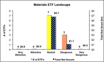 Materials_Fig4