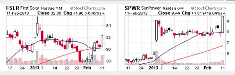 solar_stocks