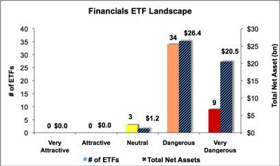 Financial Graph 1