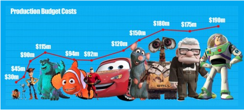 Source: cinemasoldier.com