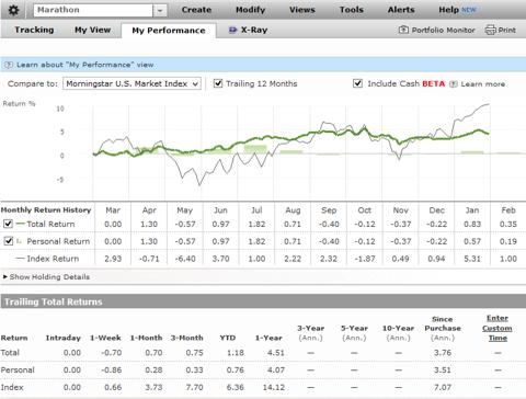Marathon Investor Portfolio Update