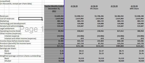 NFLX altered earnings
