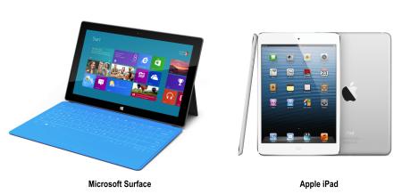 iPad vs Surface