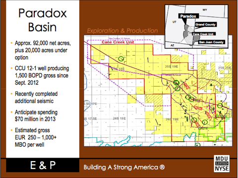 New Slide: Paradox Basin Assets from 3/14/13
