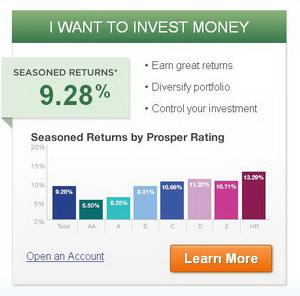 Prosper Investing Borrowing
