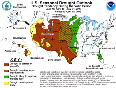 NOAA/CPC Drought Forecast