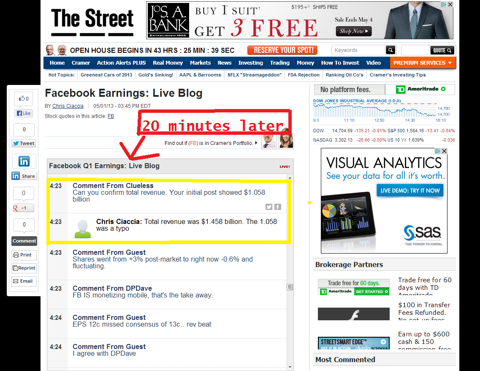 It took almost 20 minutes for Chris Ciacca to acknowledge his mistake while FB dropped over 3% in afterhours trading.