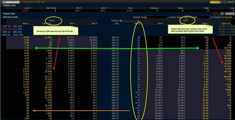 VIX Options January 2013 Hacker Trading 1