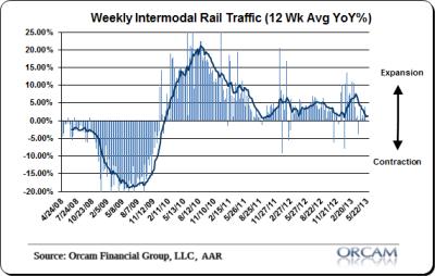 rails2-400x254