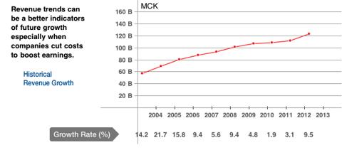 MCK Revenue Growth