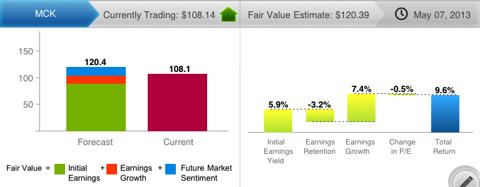 MCK Valuation