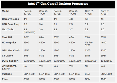 anandtech2