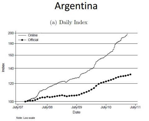 MIT BPP Argentina