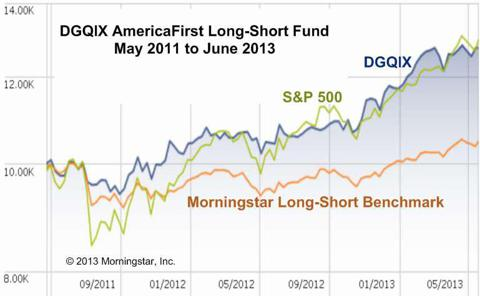 DGQIX a very promising new long-short mutual fund