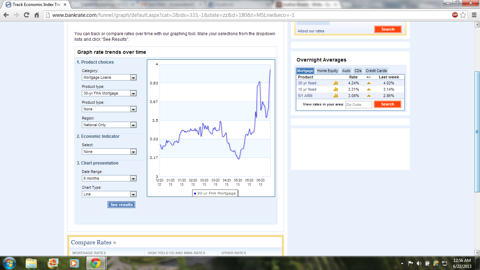 30 Year FHA mortgage rate