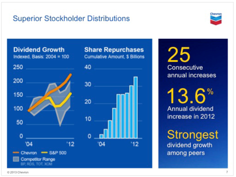 http://www.chevron.com/chevron/speeches/article/05292013_2013annualstockholdersmeetingremarksbyjohnswatson.news