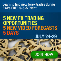 FX Trading Opportunities