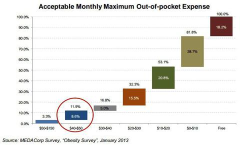Acceptable Out Of Pocket Expense - MEDACorp
