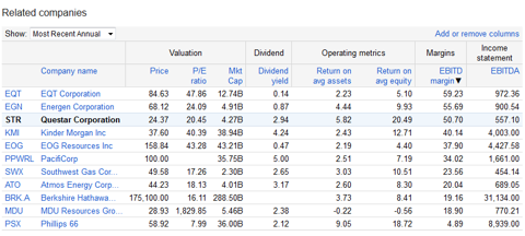 Data Courtesy of Google Finance
