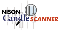 Nison Candle Scanner Trading Software