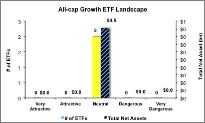allcapgrowth4