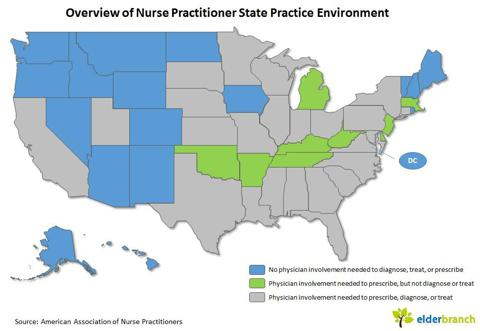 Overview of NP State Practice Environment