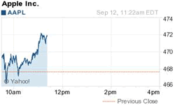 Investorideas.com Newswire