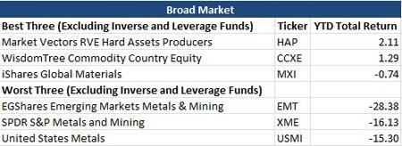 Broad Market