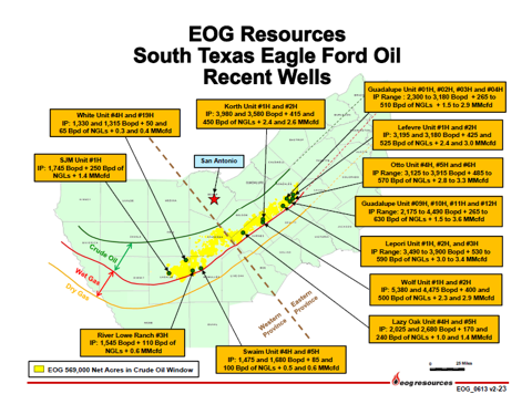 EOG Acreage Position and Recent Well Results Near Lucas