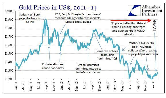 ABOOK Feb 2014 Gold 2011-14
